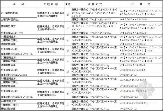 4层框架教学楼清单工程量计算表(土建工程)