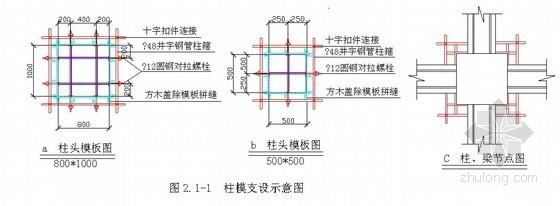 [上海]高层住宅施工组织设计(技术标 2011年)