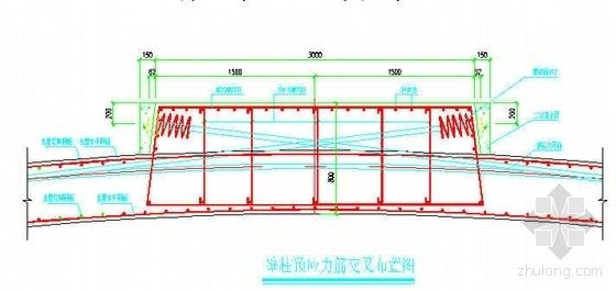 内蒙古某煤制烯烃项目煤仓预应力施工方案