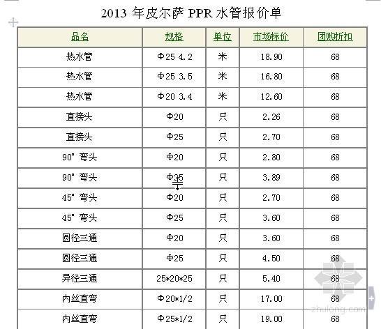 2013年皮尔萨PPR水管报价单