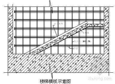 重庆某工程模板施工方案-4
