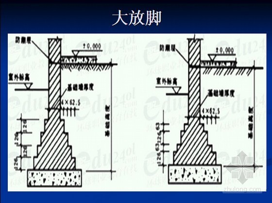 [四川]2013年土建造价员考试(工程计量与计价实务)考前辅导讲义(冲刺版94页)