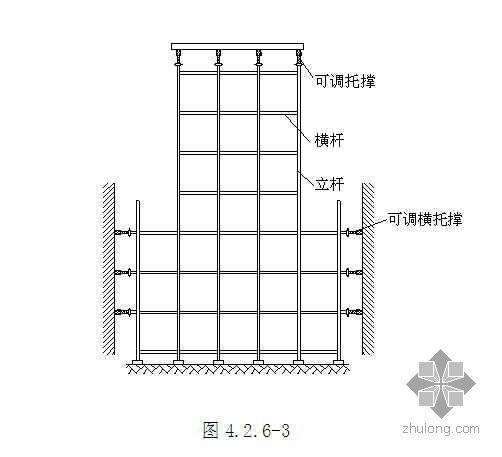 扣件式钢管模板承重支撑架施工工法