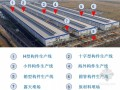 国企钢构企业制作基地产品施工工艺汇报