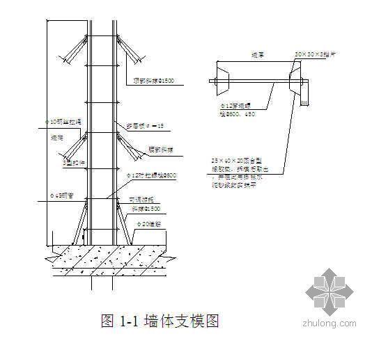 河北某住宅项目模板工程施工方案(多层板)