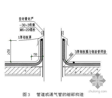 厦门某高层住宅小区屋面防水保温工程施工方案