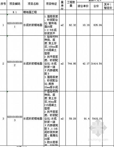 [四川]某小区保障房装饰工程量清单报价