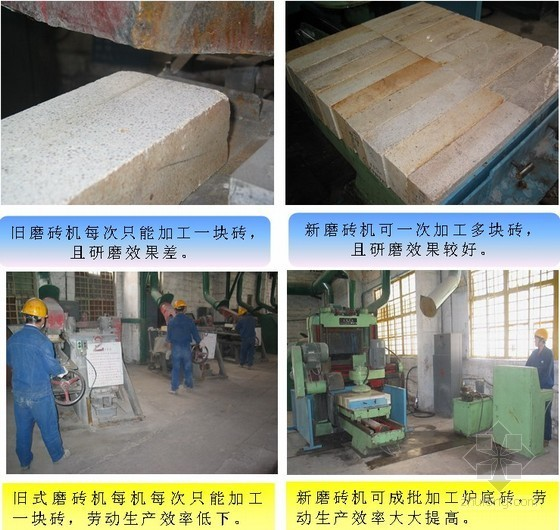 [QC成果]提高冶金工程高炉砖预砌筑一次验收合格率