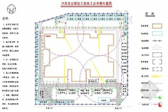 [河南]框架结构博物馆施工组织设计300页(图表丰富)