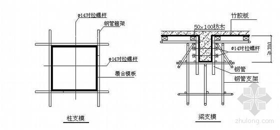 四川某水泥厂原料粉磨及废气处理施工方案(独立基础 现浇框架结构)