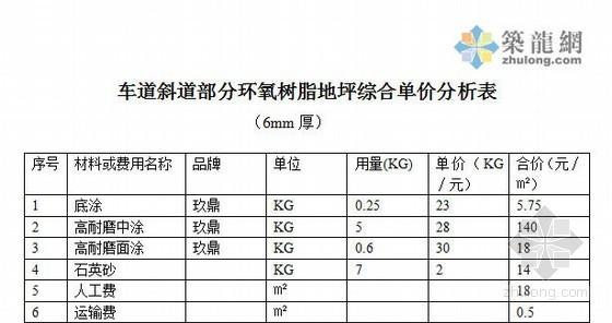 [分析]环氧树脂地坪综合单价分析表