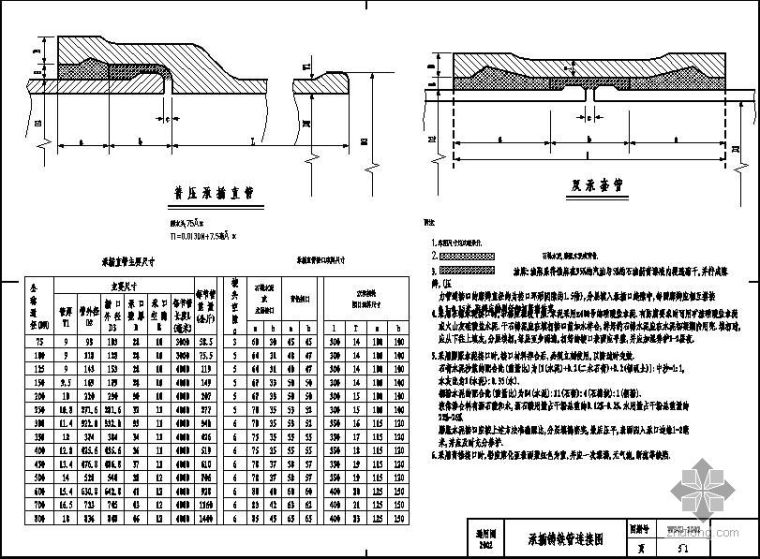 承插铸铁管连接图