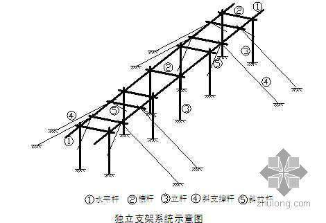 钢结构柱钢筋混凝土基础预埋螺栓施工工法