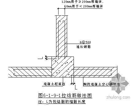 某住宅二次结构施工方案(砌筑、隔墙)