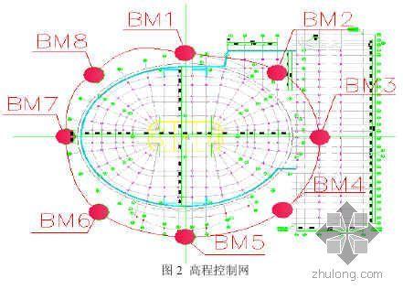 [广州]体育中心幕墙钢结构工程测量方案