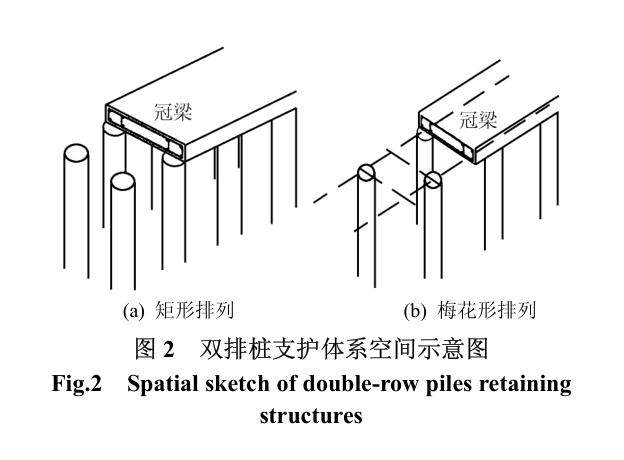 [论文]深基坑双排桩支护结构设计计算方法研究