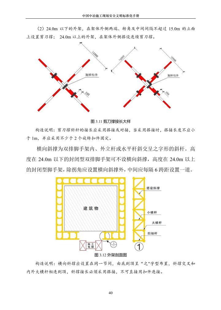 施工现场安全文明标准化手册(建议收藏!!!)_40