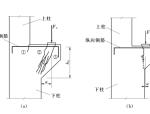 钢筋混凝土牛腿的设计(PPT,20页)