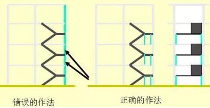 结构选型与结构布置对建筑抗震的影响_12