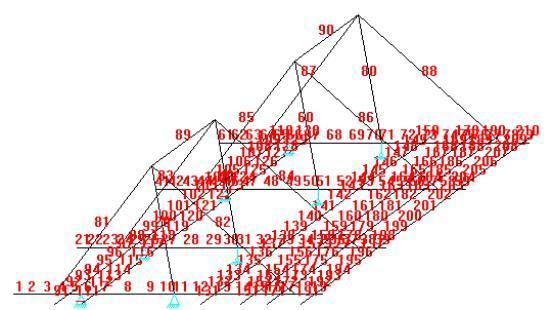 京广铁路斜拉桥施工挂篮设计计算书(20页)