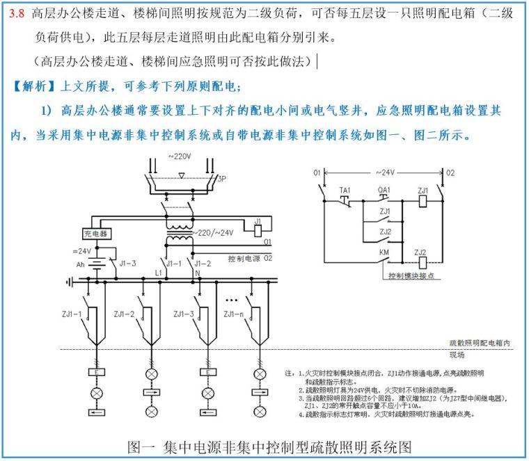 160问解析之电气照明、防雷、接地(建筑电气专业疑难问题)_10