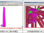 BIM在钢结构加工制造的应用