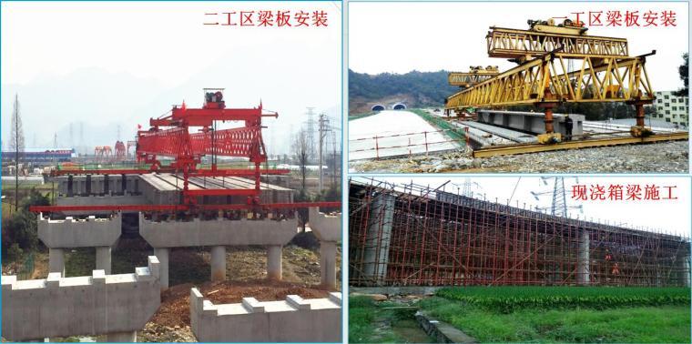 [浙江]绕城高速公路项目施工标准化经验交流PPT