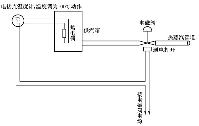 [电气分享]电气自动控制电路图实例精选,快收藏!_3