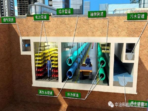 地下综合管廊防水的设计与施工方法的探讨