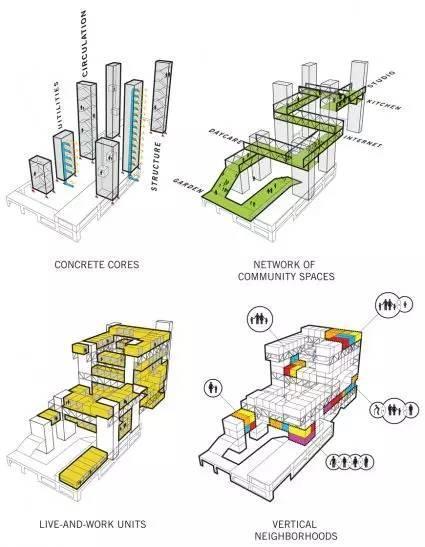 把建筑画成卡通风-2a80007f3e6156ba160.jpg