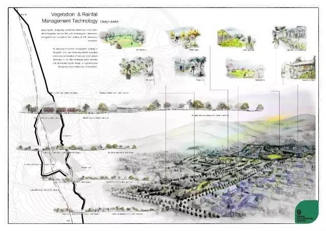 第九届国际景观双年展—景观学校展览作品_20