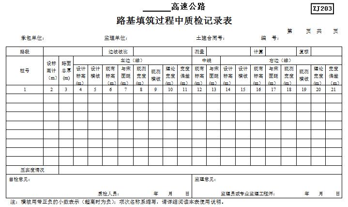 四川高速公路及市政道路各种资料表格编制与归档范本737页