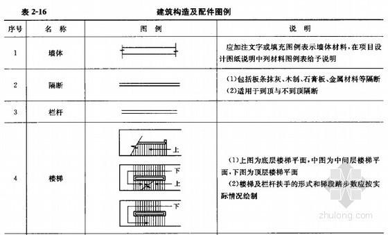 [预算入门]土建造价员计量计价实操讲义(图文精讲320页)