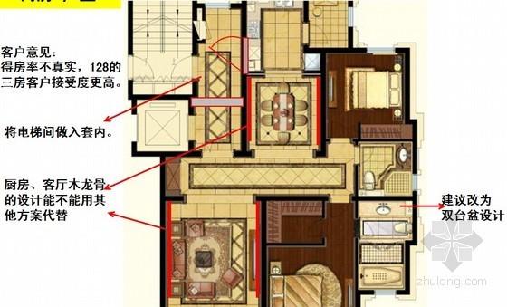 [上海]大型房地产营销策略报告(2012年 150页)