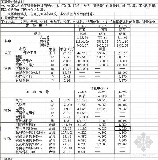 2003浙江省市政工程预算定额电子版(第四册)隧道工程
