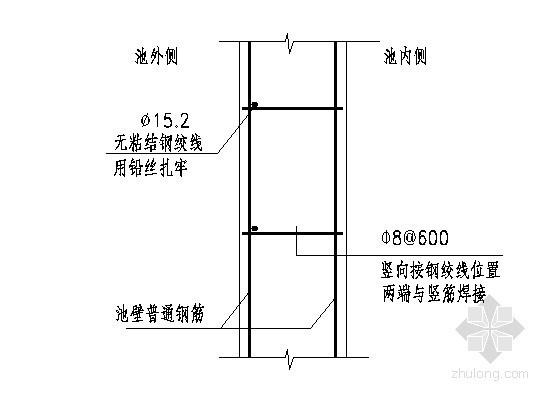 钢铰线预应力圆形水池施工方案
