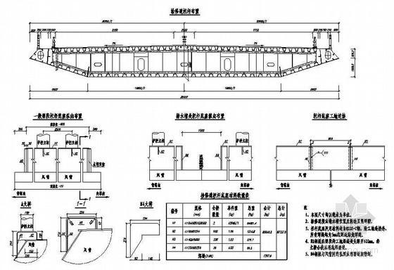 公路跨长江特大组合体系桥梁主桥检修道栏杆底座构造图节点详图设计