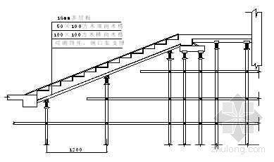 楼梯踏步模板拼装图