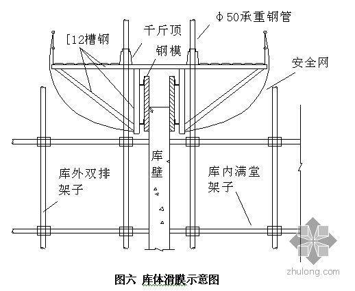 广东某水泥厂施工组织设计(6×4500td熟料水泥生产线)