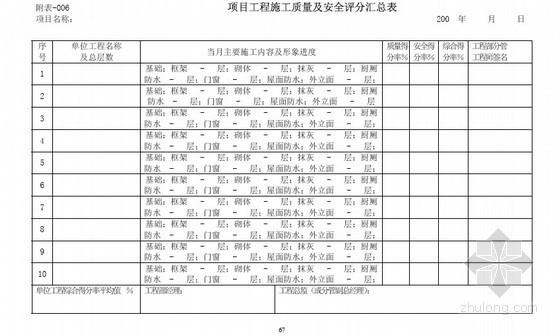 [标杆地产]房地产集团管理制度汇编(共200页)