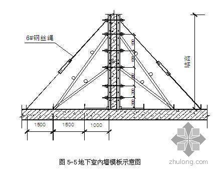 北京市某住宅小区模板施工方案(竹胶合板、组合钢模板)