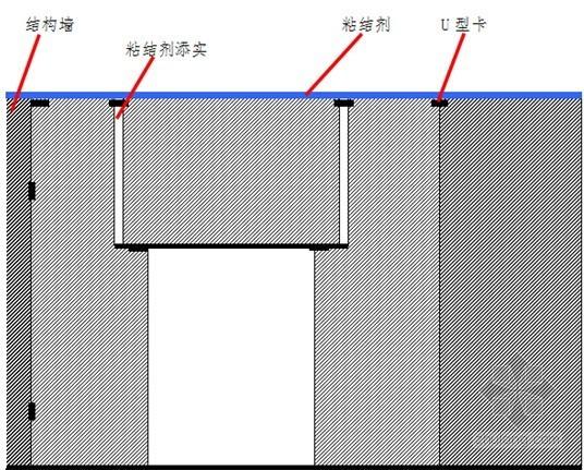 [广东]建筑工程轻质隔墙板安装技术交底