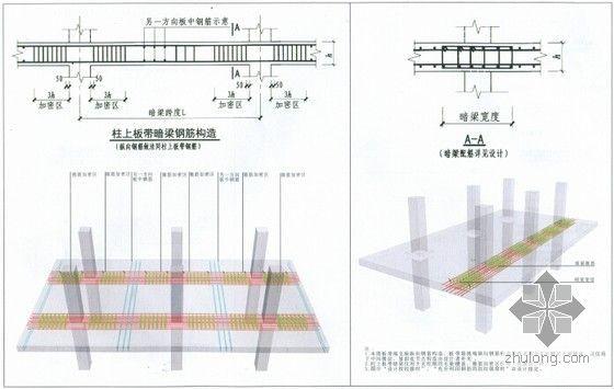 [三维平法]11G101系列三维立体平法结构识图与钢筋算量高清图解教程(附图丰富274页)-柱上板带暗梁钢筋构造