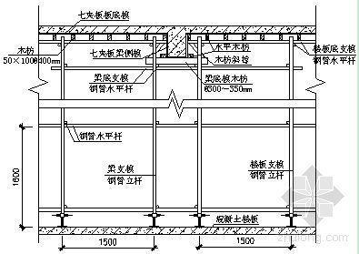广州某机场维修设施施工组织设计