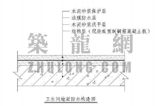 卫生间涂膜防水构造图