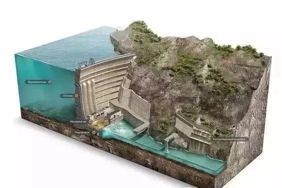 地质3D模型图