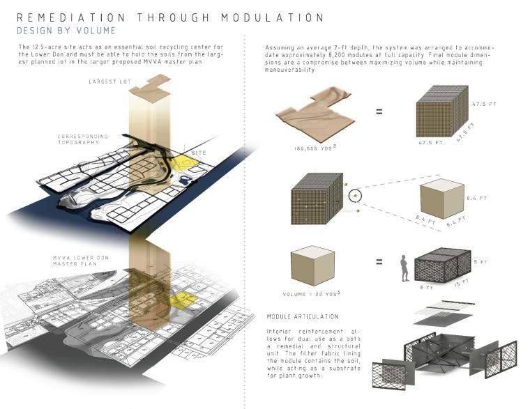 Co-Modification_7