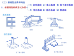 超全建筑结构施工图识图讲义合集(500页)