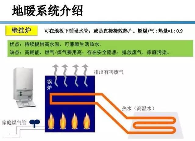 72页|空气源热泵地热系统组成及应用_8