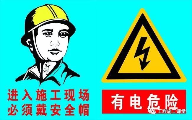 施工安全危险源426项,史上最全!_1